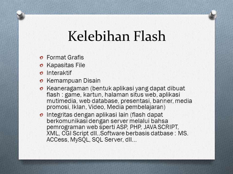 Kelebihan Flash Format Grafis Kapasitas File Interaktif