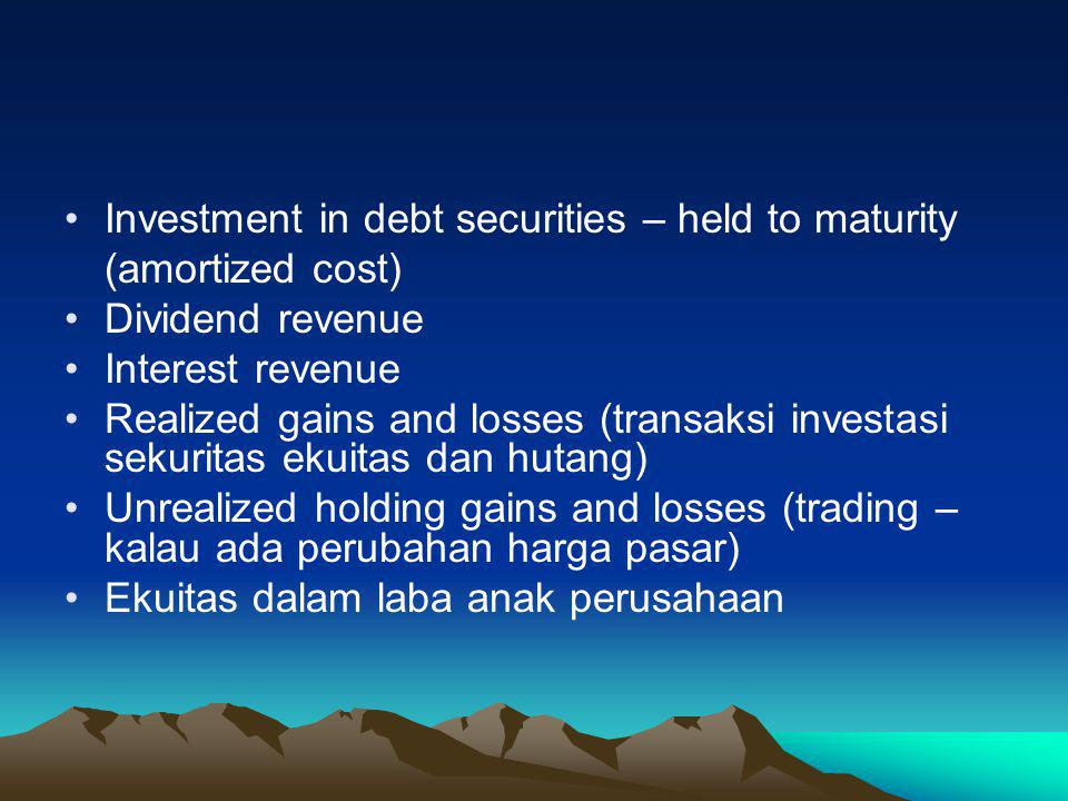 Investment in debt securities – held to maturity (amortized cost)
