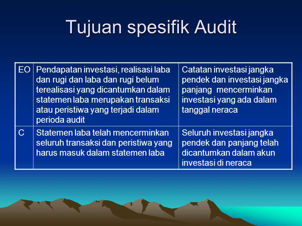 Tujuan spesifik Audit EO