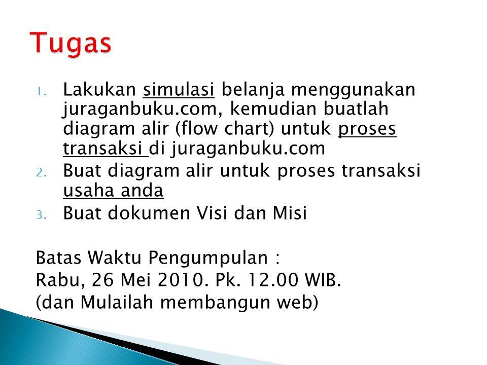 Tugas Lakukan simulasi belanja menggunakan juraganbuku.com, kemudian buatlah diagram alir (flow chart) untuk proses transaksi di juraganbuku.com.