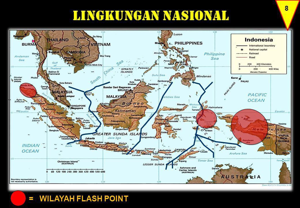 LINGKUNGAN NASIONAL = WILAYAH FLASH POINT 8 SAB SMK MRK TMK JAP MRT
