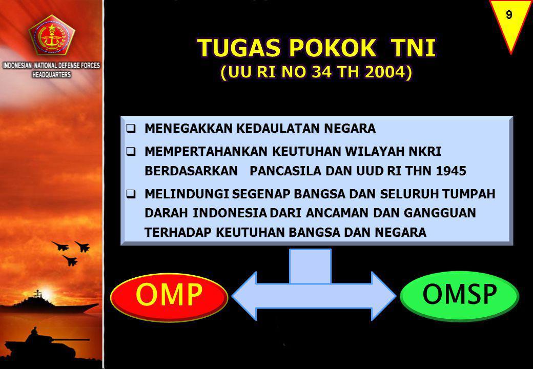 OMP OMSP TUGAS POKOK TNI (UU RI NO 34 TH 2004) 9