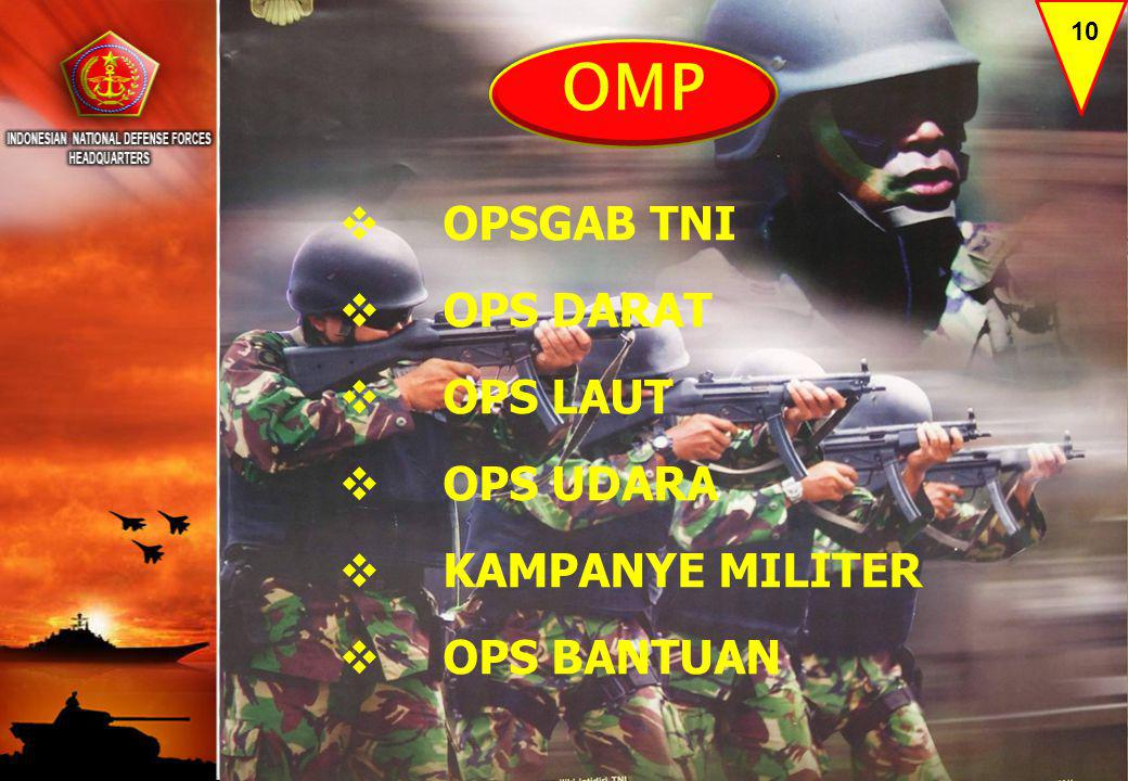 OMP OPSGAB TNI OPS DARAT OPS LAUT OPS UDARA KAMPANYE MILITER