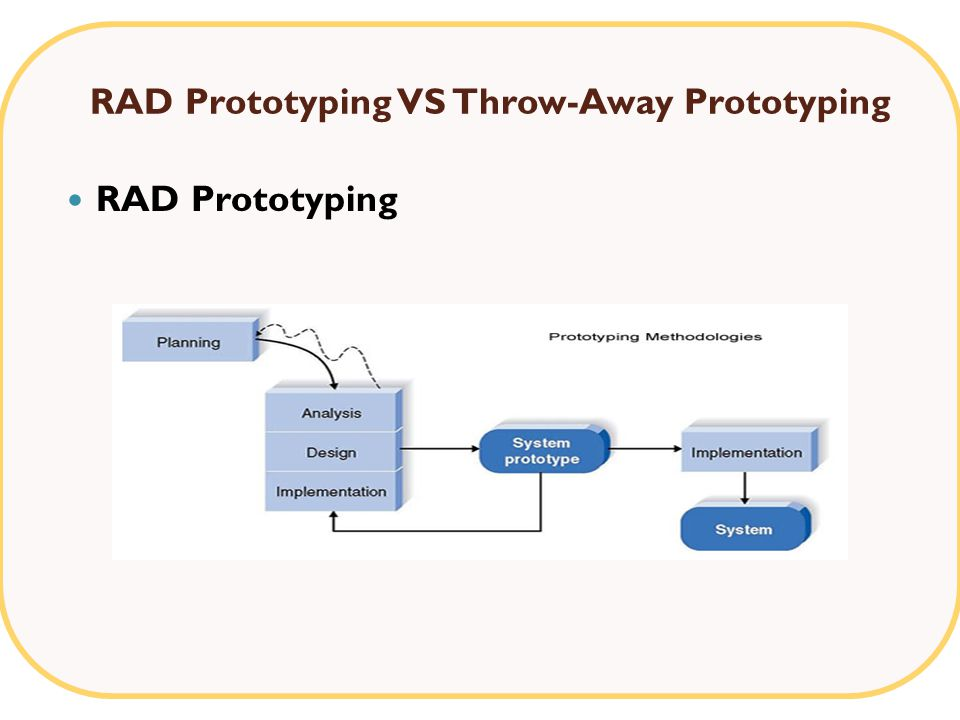 RAD Prototyping VS Throw-Away Prototyping