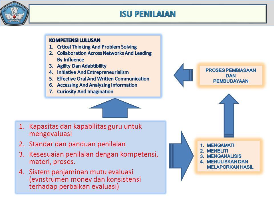 ISU PENILAIAN Kapasitas dan kapabilitas guru untuk mengevaluasi
