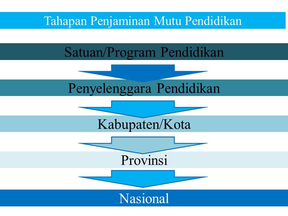 Satuan/Program Pendidikan