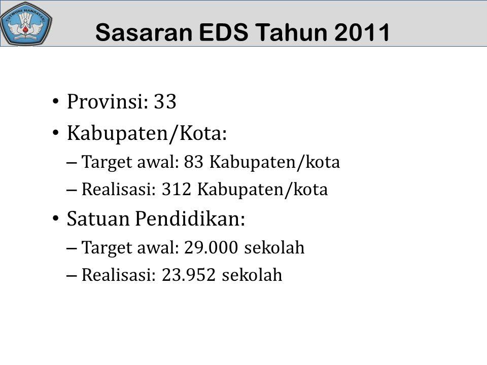 Sasaran EDS Tahun 2011 Provinsi: 33 Kabupaten/Kota: Satuan Pendidikan: