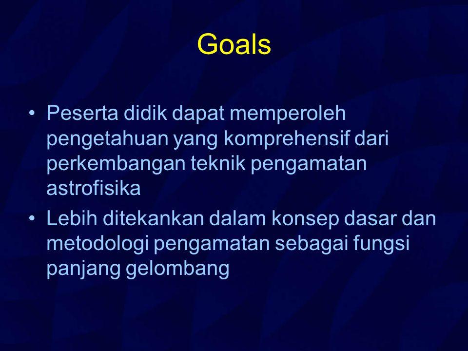 Goals Peserta didik dapat memperoleh pengetahuan yang komprehensif dari perkembangan teknik pengamatan astrofisika.