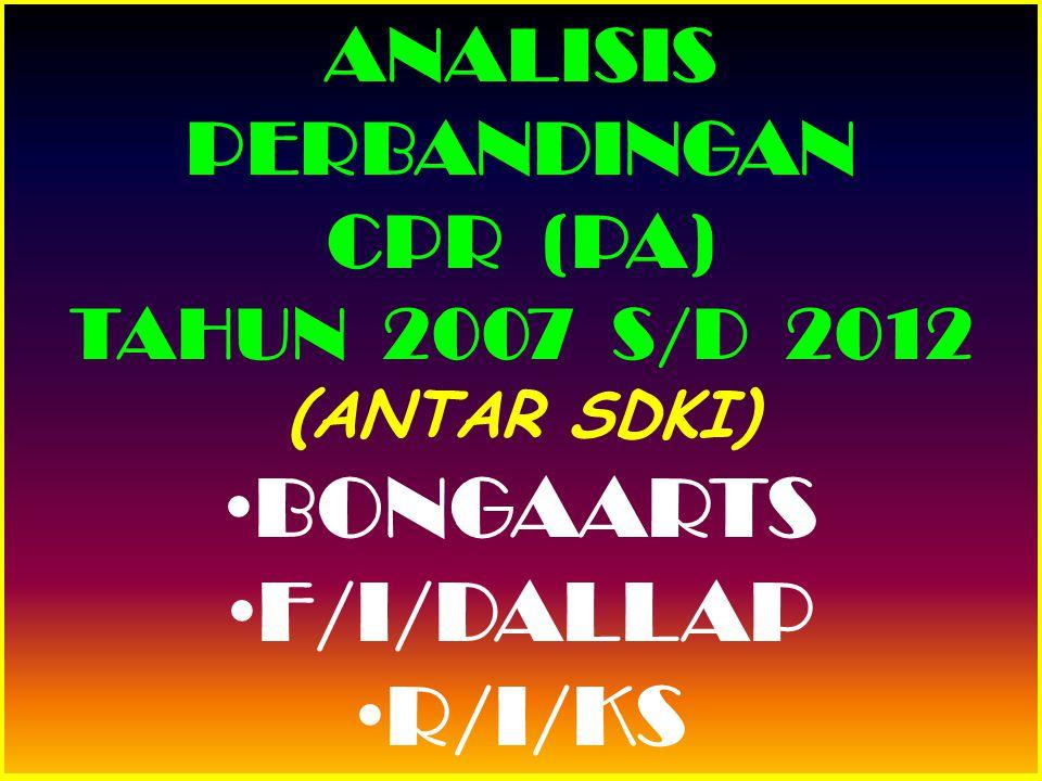 BONGAARTS F/I/DALLAP R/I/KS ANALISIS PERBANDINGAN CPR (PA)