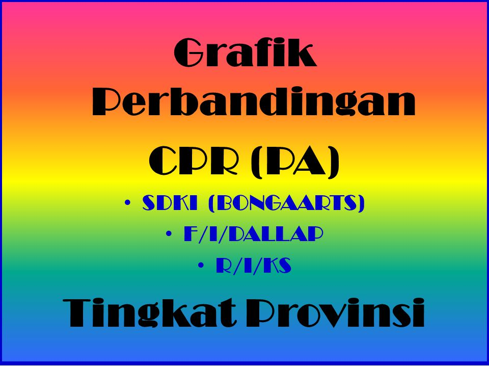Grafik Perbandingan CPR (PA) Tingkat Provinsi