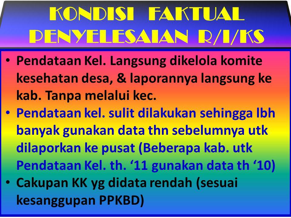 KONDISI FAKTUAL PENYELESAIAN R/I/KS