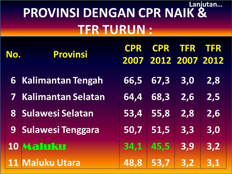 PROVINSI DENGAN CPR NAIK &
