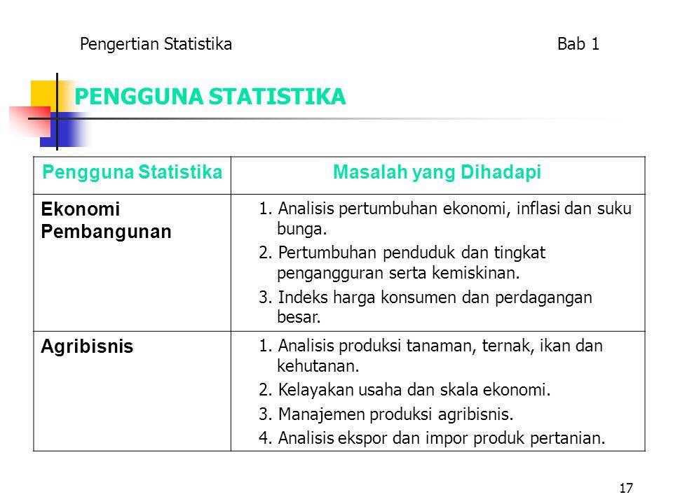 PENGGUNA STATISTIKA Pengguna Statistika Masalah yang Dihadapi