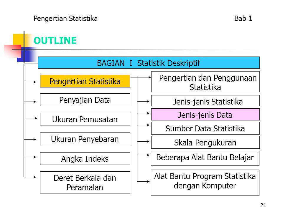 OUTLINE BAGIAN I Statistik Deskriptif
