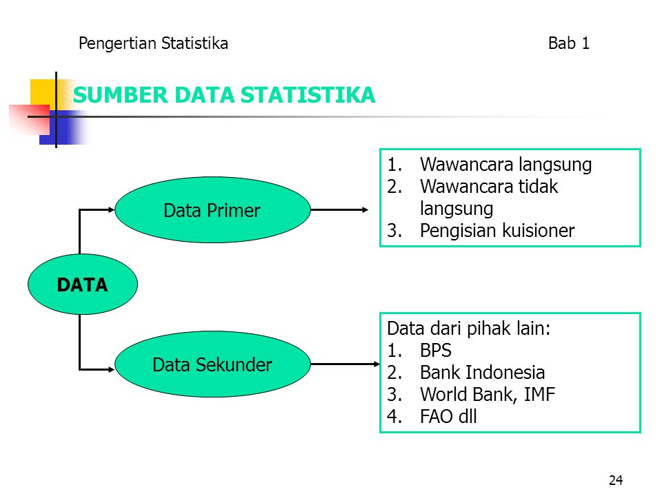 SUMBER DATA STATISTIKA