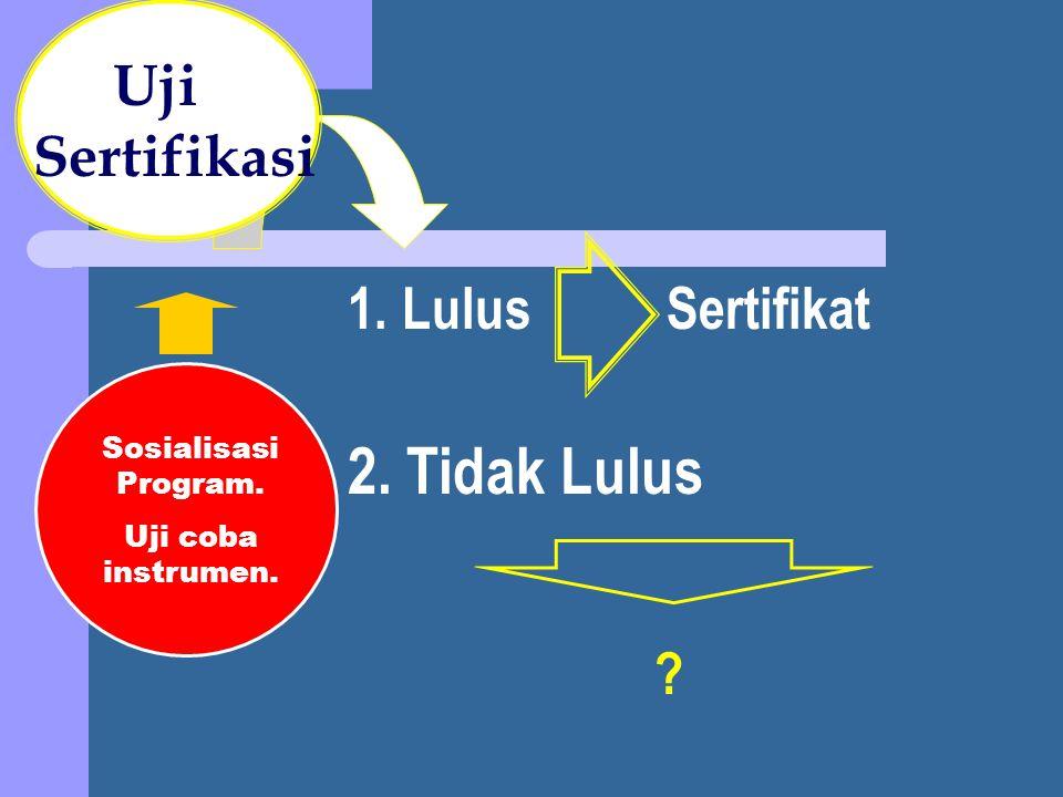 2. Tidak Lulus Uji Sertifikasi 1. Lulus Sertifikat