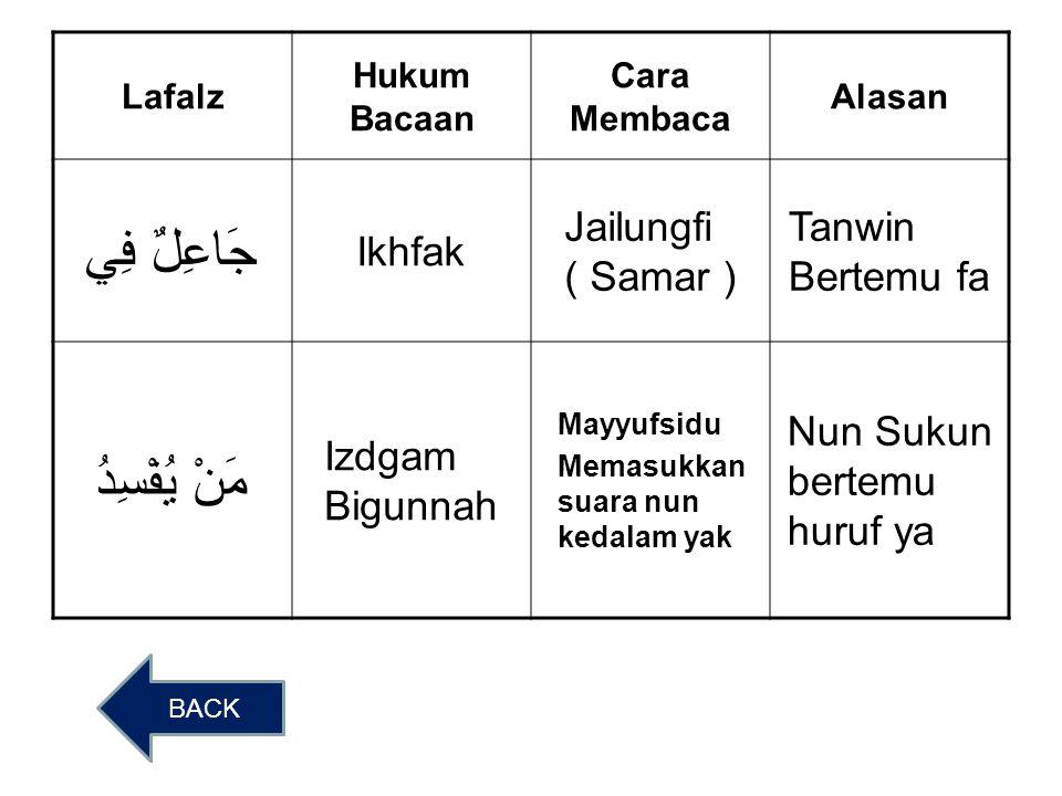 جَاعِلٌ فِي مَنْ يُفْسِدُ Ikhfak Jailungfi ( Samar ) Tanwin Bertemu fa