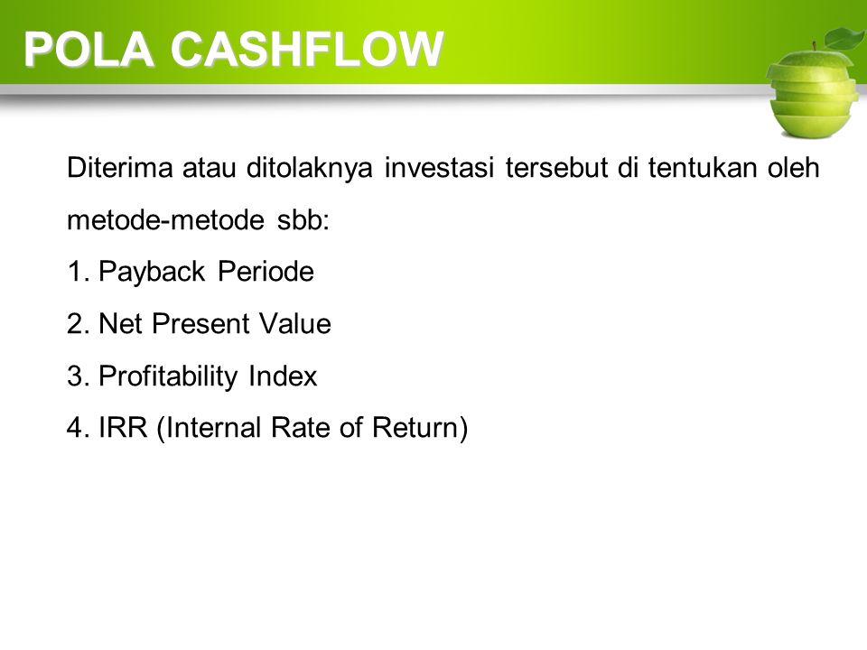 POLA CASHFLOW Diterima atau ditolaknya investasi tersebut di tentukan oleh metode-metode sbb: 1. Payback Periode.