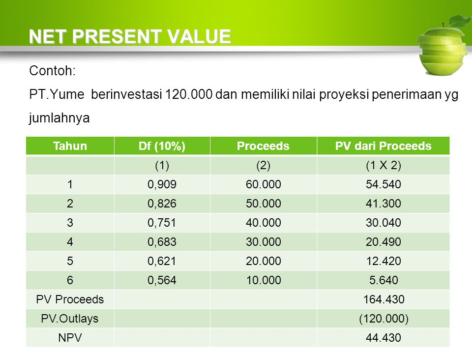 NET PRESENT VALUE Contoh: