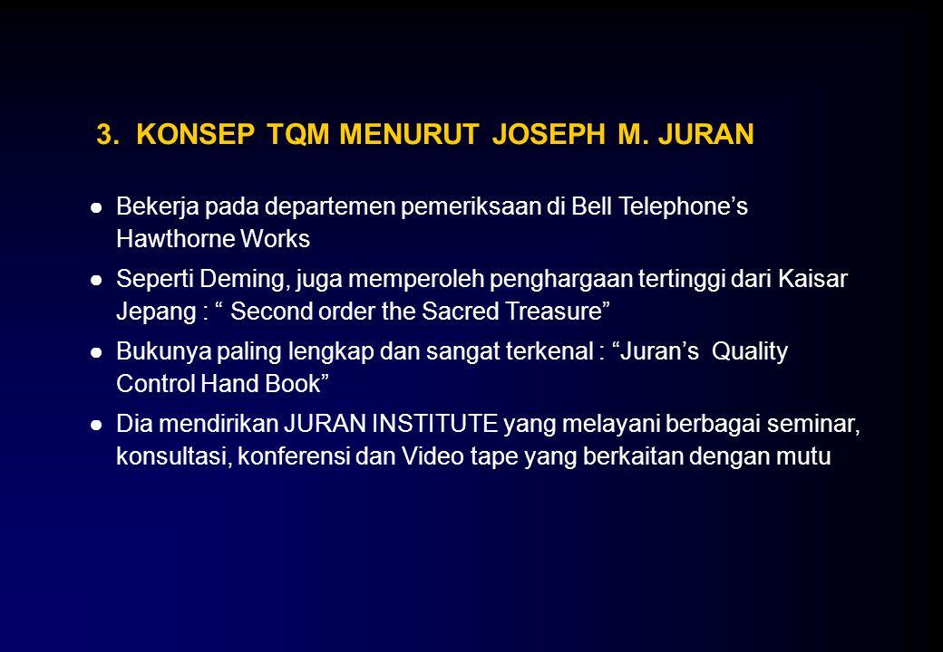 3. KONSEP TQM MENURUT JOSEPH M. JURAN