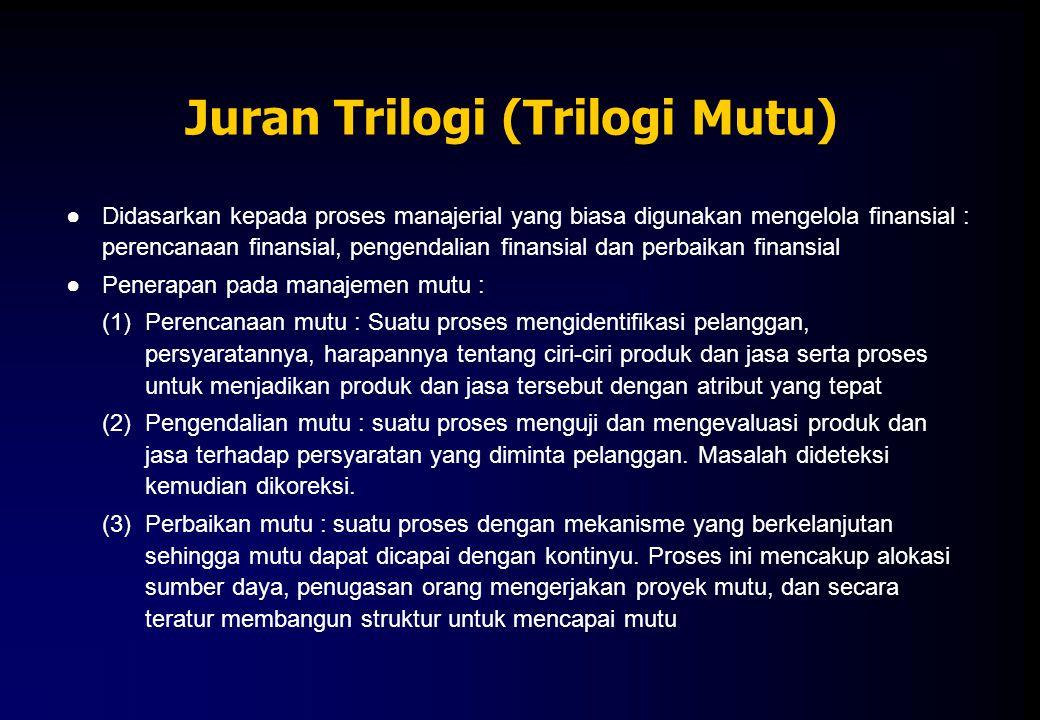 Juran Trilogi (Trilogi Mutu)