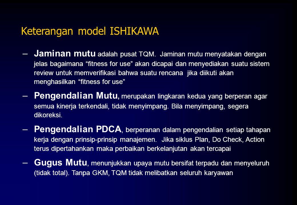 Keterangan model ISHIKAWA
