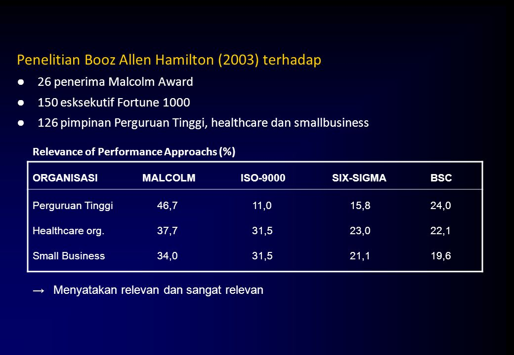 Penelitian Booz Allen Hamilton (2003) terhadap