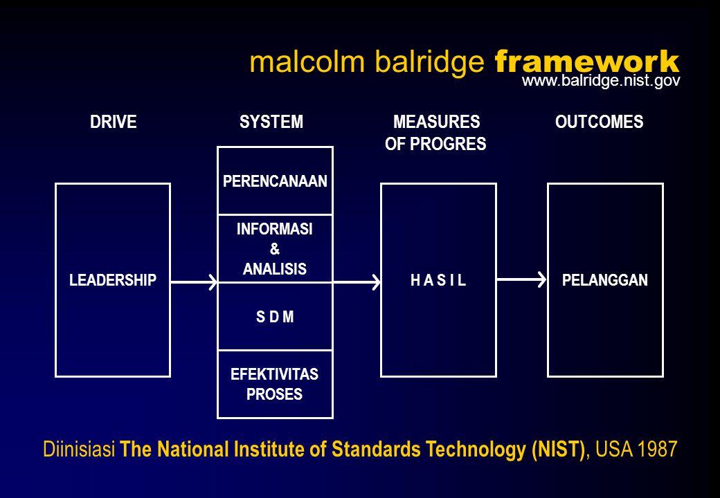 malcolm balridge framework