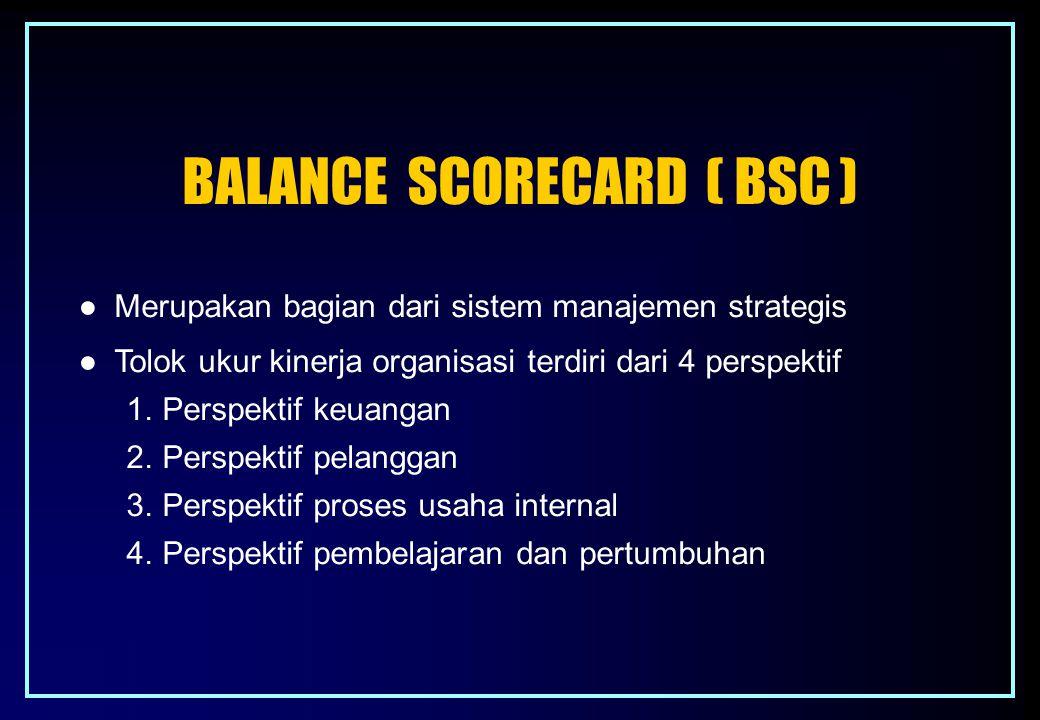 BALANCE SCORECARD ( BSC )