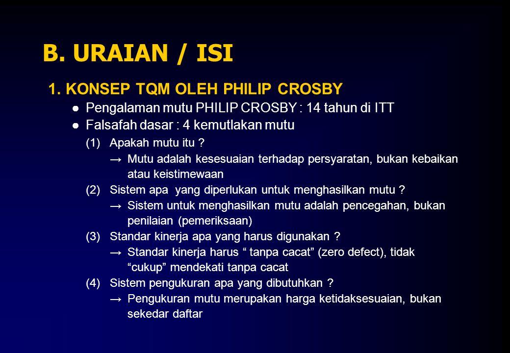 B. URAIAN / ISI KONSEP TQM OLEH PHILIP CROSBY