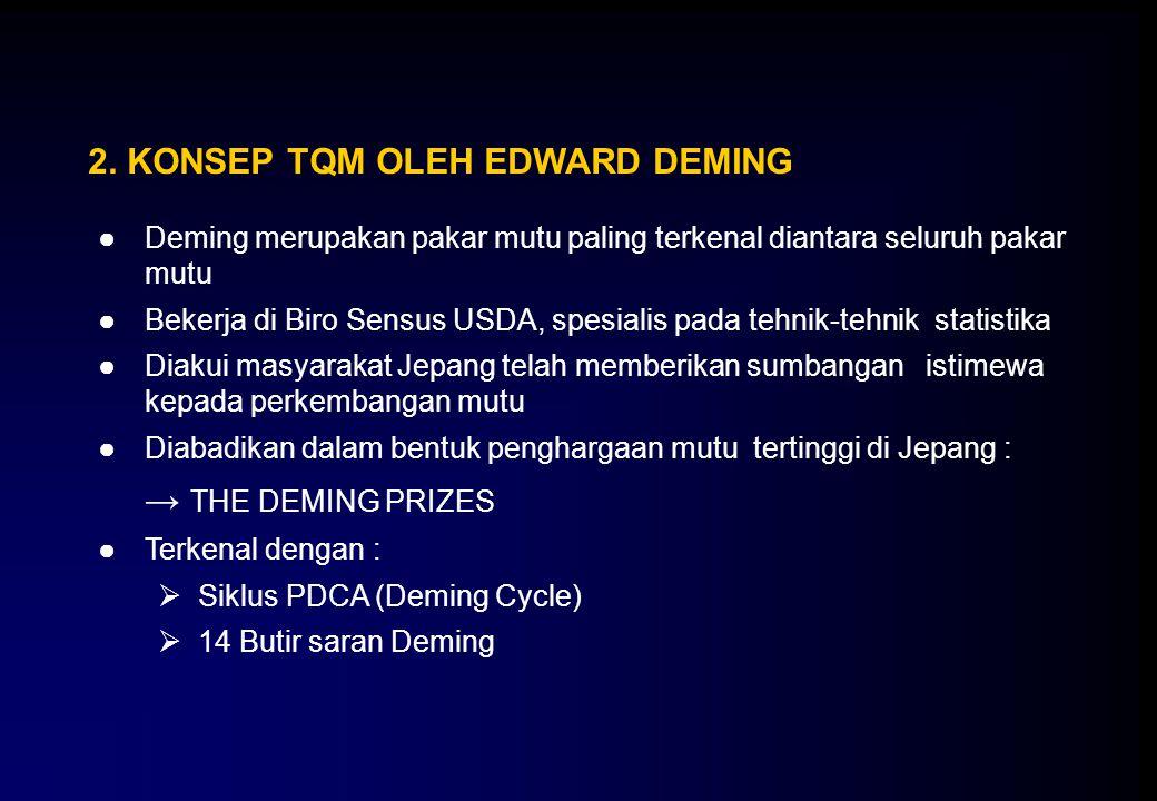 2. KONSEP TQM OLEH EDWARD DEMING