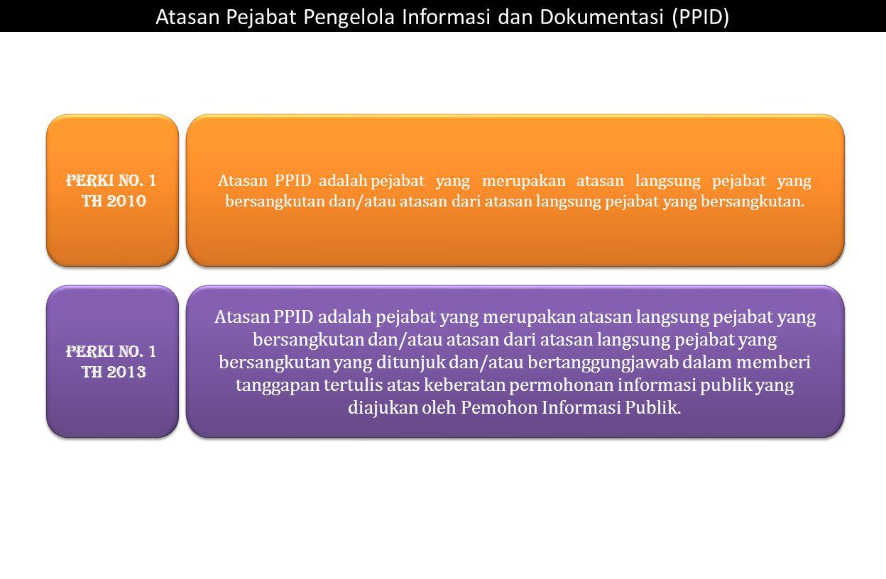 Atasan Pejabat Pengelola Informasi dan Dokumentasi (PPID)