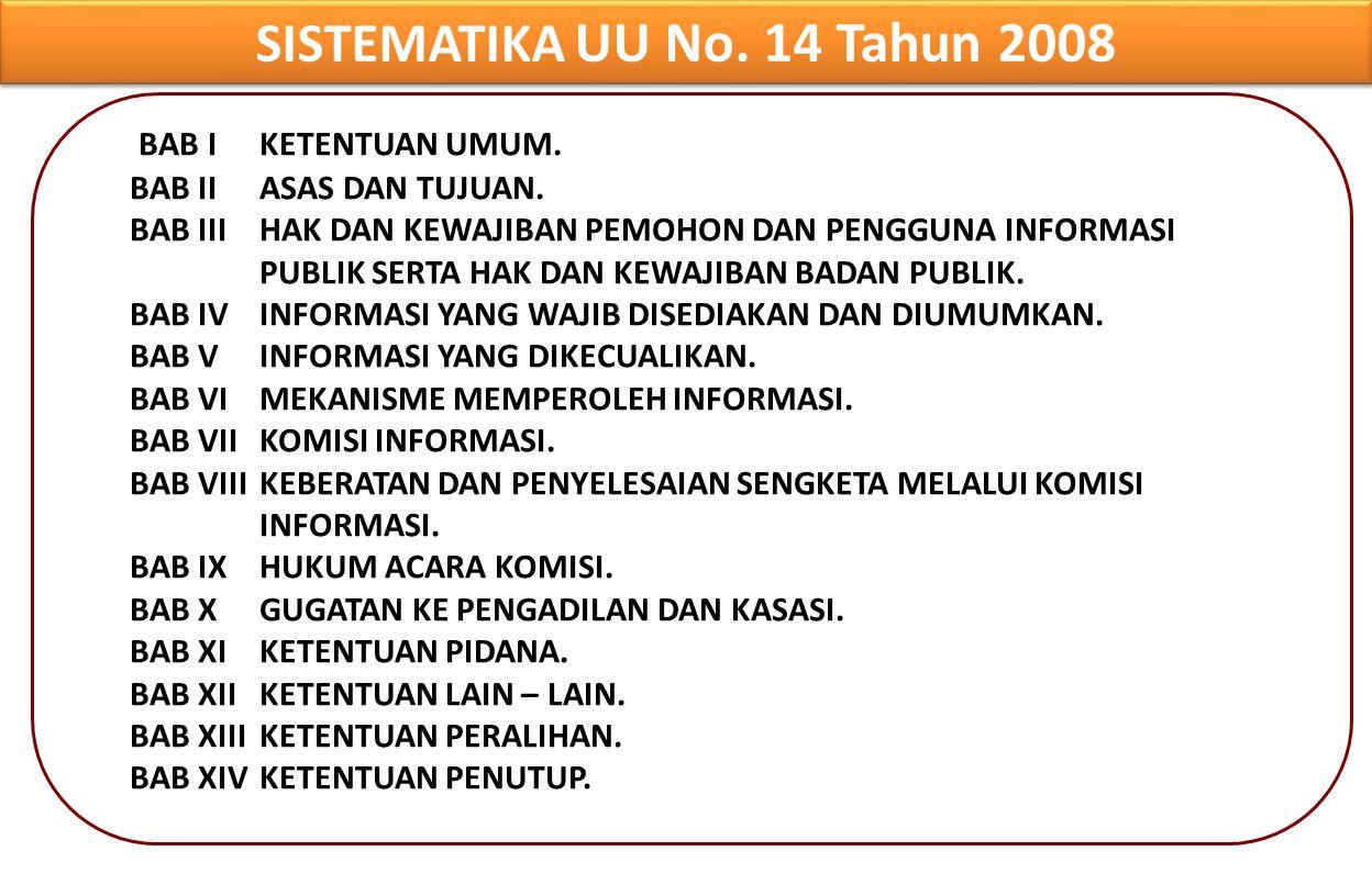 SISTEMATIKA UU No. 14 Tahun 2008