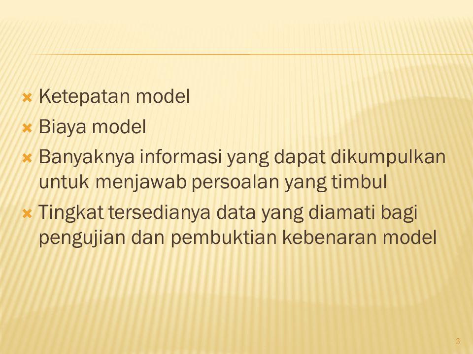 Ketepatan model Biaya model. Banyaknya informasi yang dapat dikumpulkan untuk menjawab persoalan yang timbul.