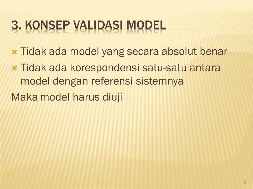 3. Konsep validasi model Tidak ada model yang secara absolut benar