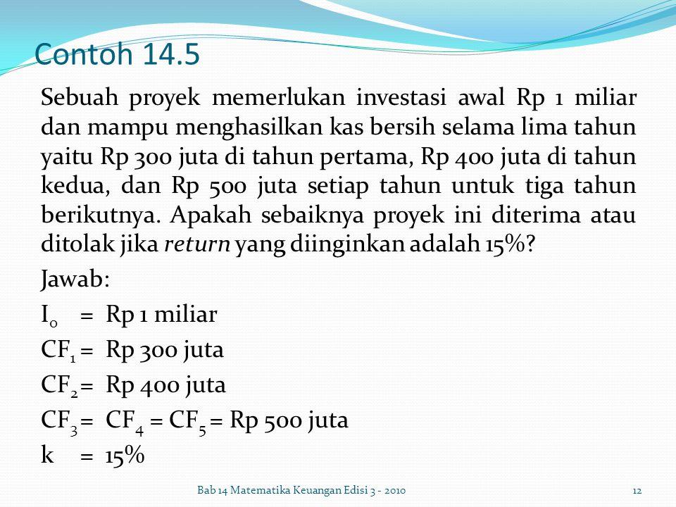 Contoh 14.5