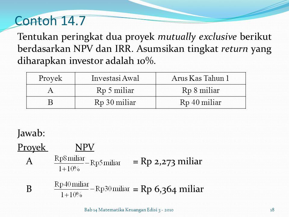 Contoh 14.7