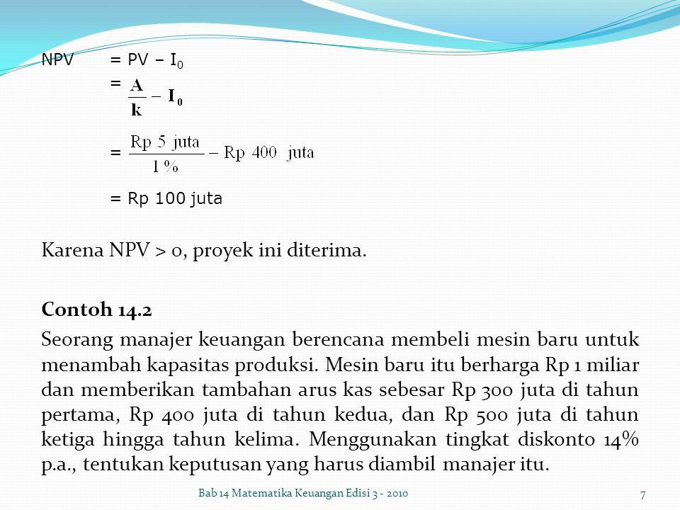 Karena NPV > 0, proyek ini diterima. Contoh 14.2