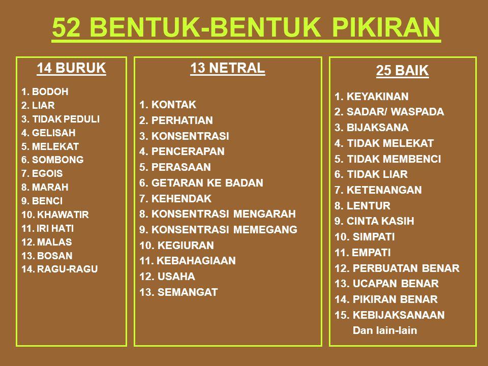 52 BENTUK-BENTUK PIKIRAN