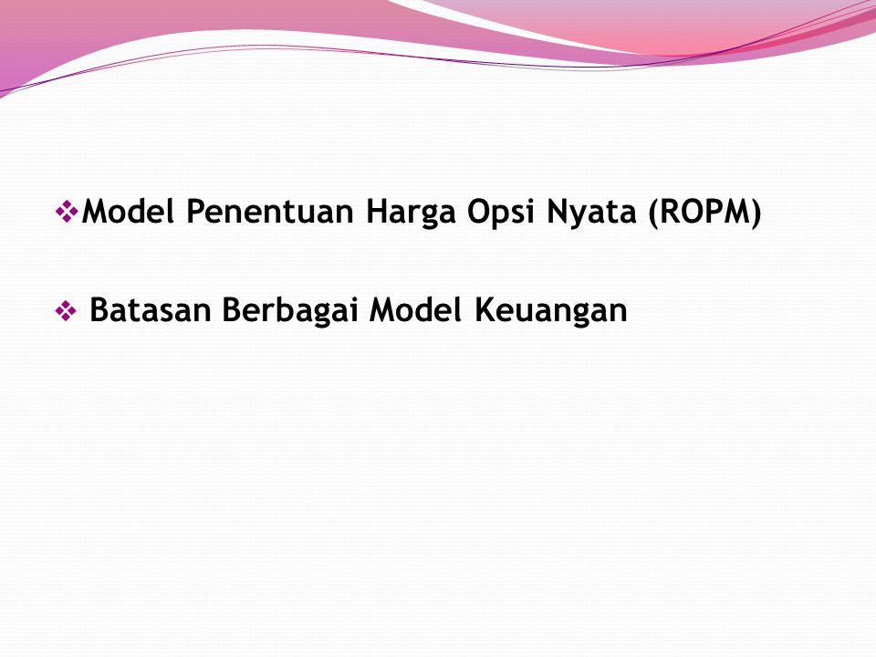 Model Penentuan Harga Opsi Nyata (ROPM)