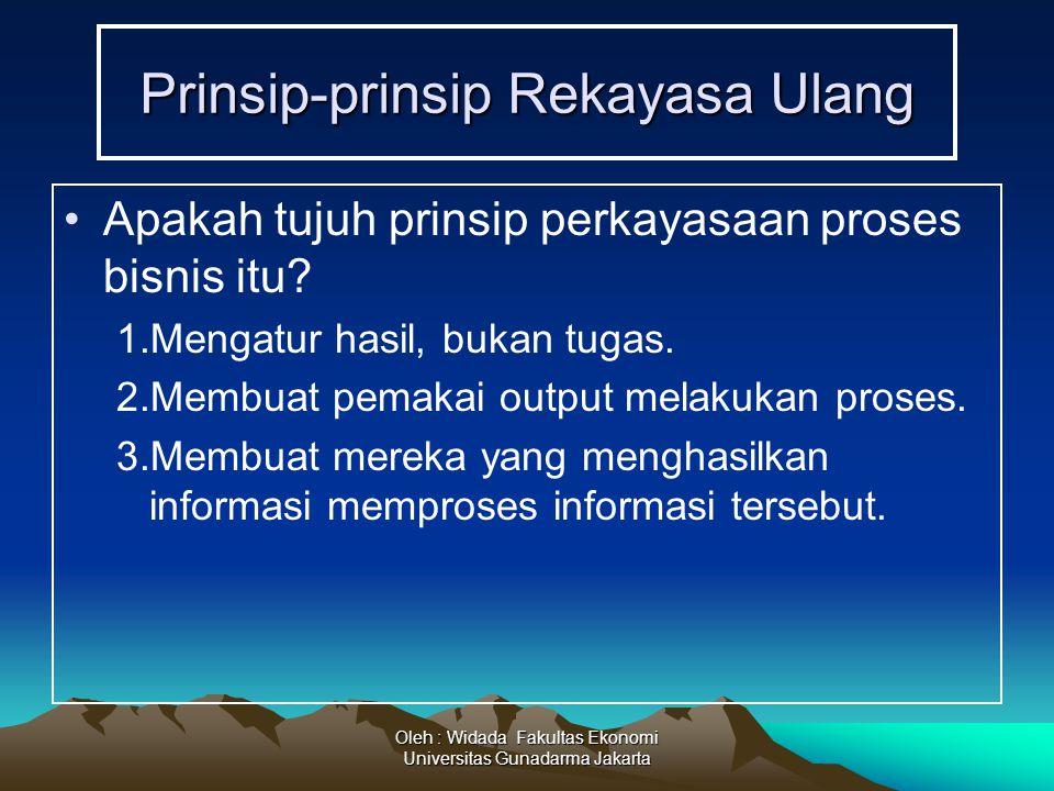 Prinsip-prinsip Rekayasa Ulang