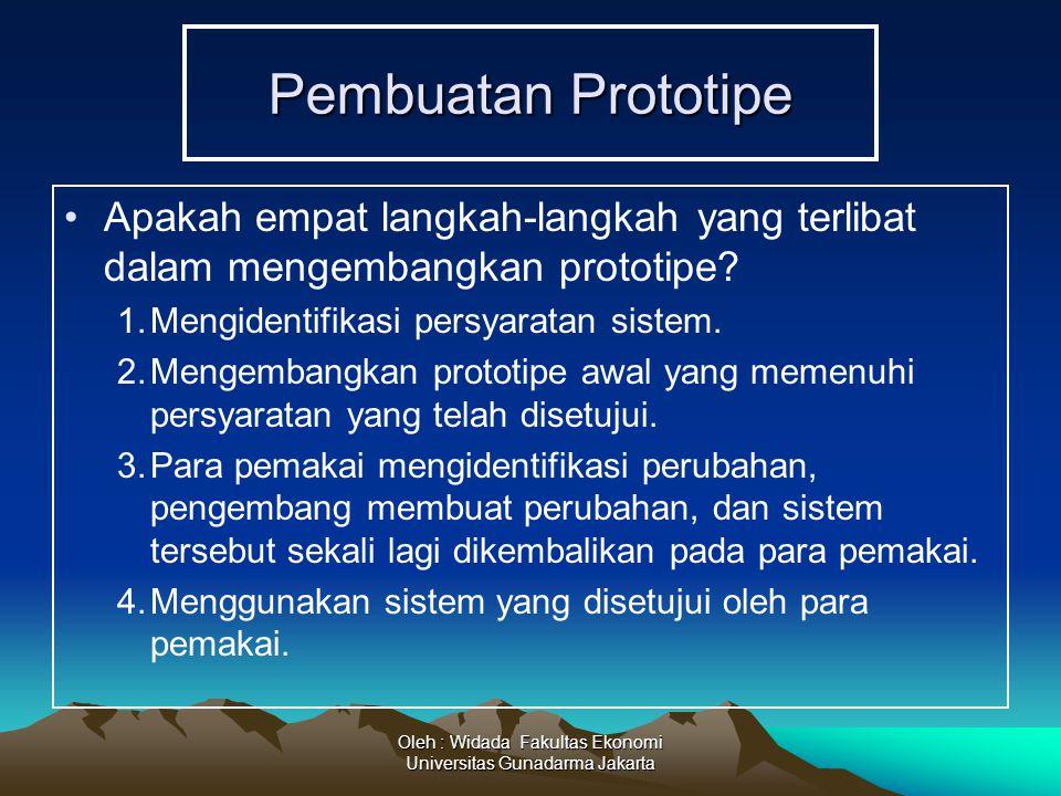 Oleh : Widada Fakultas Ekonomi Universitas Gunadarma Jakarta