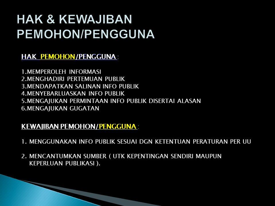 HAK & KEWAJIBAN PEMOHON/PENGGUNA