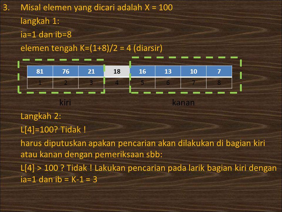 Misal elemen yang dicari adalah X = 100 langkah 1: ia=1 dan ib=8
