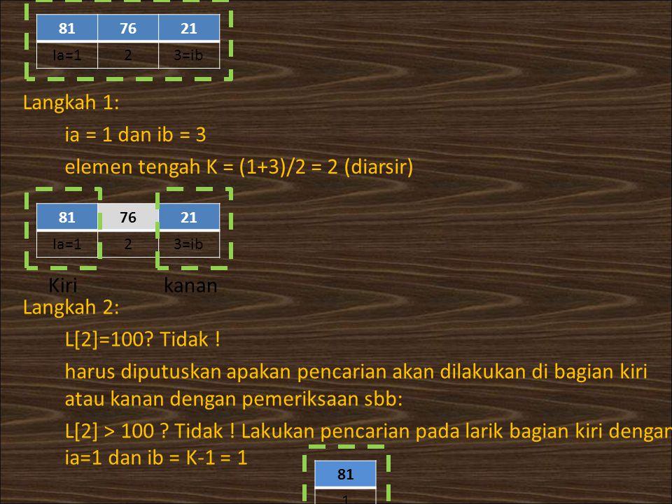 elemen tengah K = (1+3)/2 = 2 (diarsir)