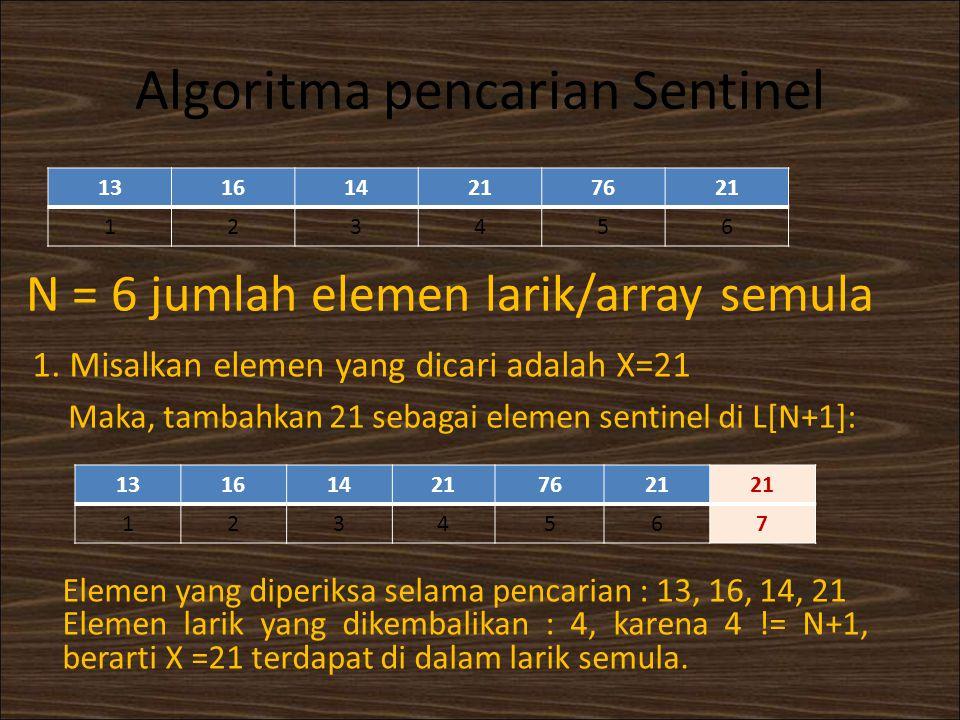 Algoritma pencarian Sentinel
