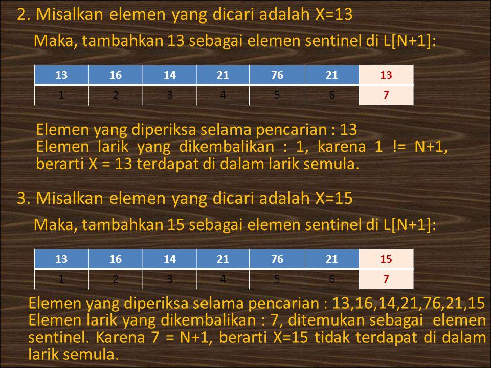 2. Misalkan elemen yang dicari adalah X=13