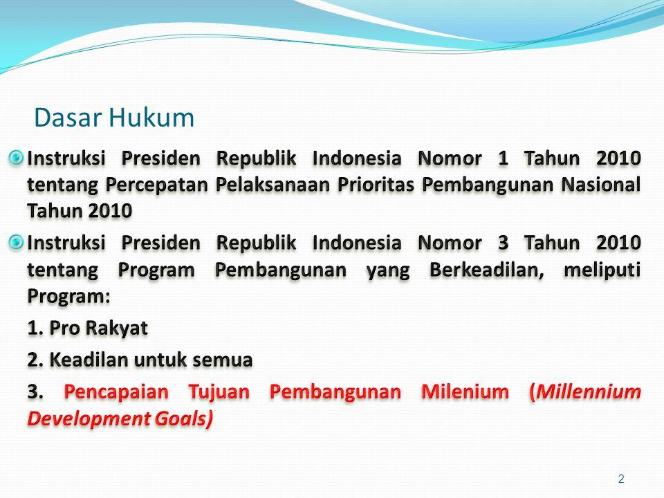 Dasar Hukum Instruksi Presiden Republik Indonesia Nomor 1 Tahun 2010 tentang Percepatan Pelaksanaan Prioritas Pembangunan Nasional Tahun 2010.