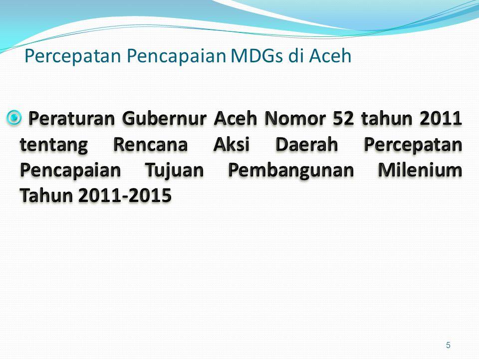 Percepatan Pencapaian MDGs di Aceh