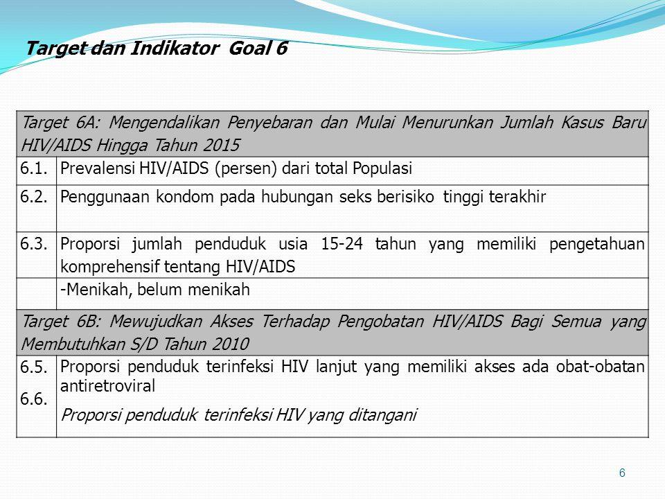 Target dan Indikator Goal 6